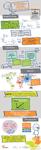 Ortokorekcja - infografika_Centrum Okulistyczne Nowy Wzrok